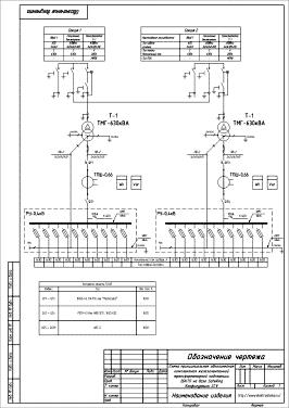 гост схема принципиальная однолинейная